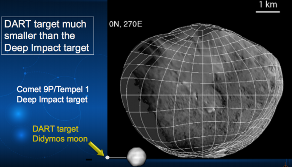 El sistema Didymos es mucho más pequeño que el Tempel 1 (NASA).