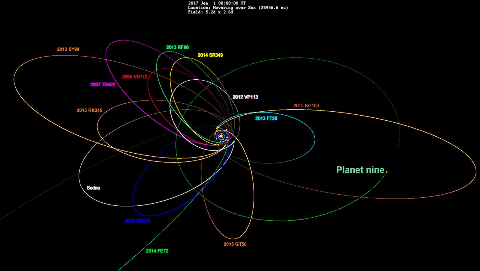 El Planeta 9, el Planeta 10 y los misterios de los ...