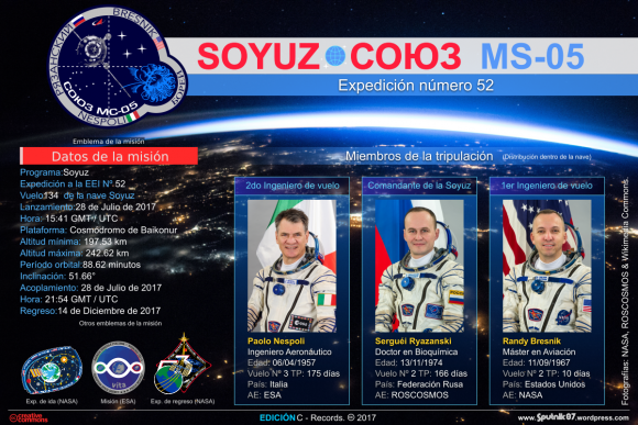 Tripulación de la Soyuz MS-05 ().