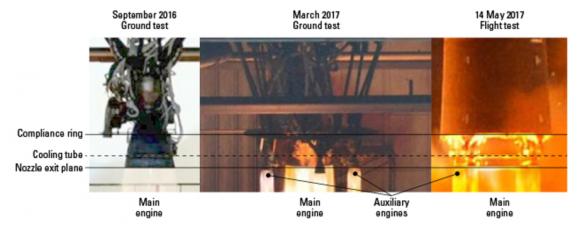 Pruebas del motor del Hwasong 14 ().