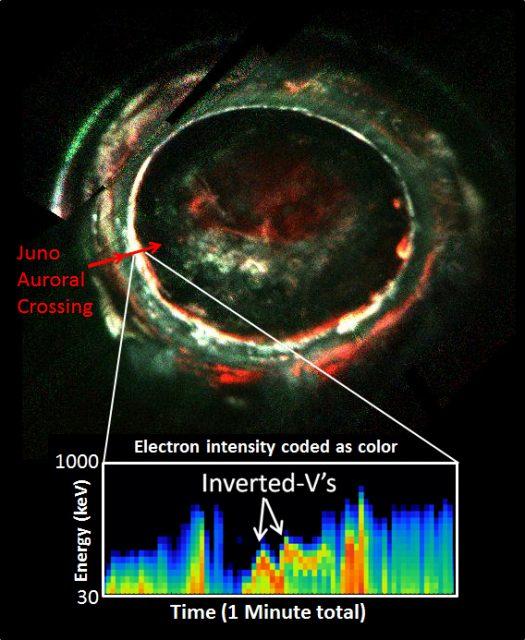 (NASA/JPL-Caltech/SwRI).