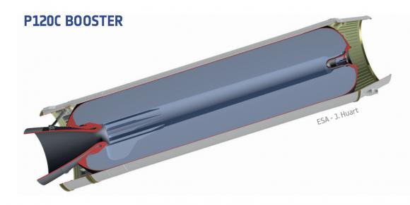 Detalle del motor de combustible sólido P120C de 13,5 m de largo y un empuje de 3000 kN (ESA).