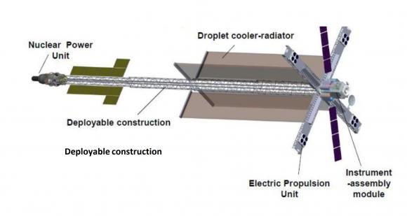 Proyecto de remolcador nuclear ruso (ROSATOM).
