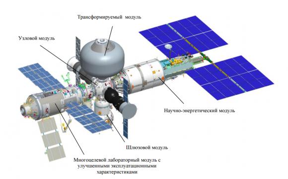 La estación independiente rusa que se separará de la ISS en 2025 (RKK Energía).