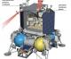 Un sistema ruso de posicionamiento lunar usando láseres