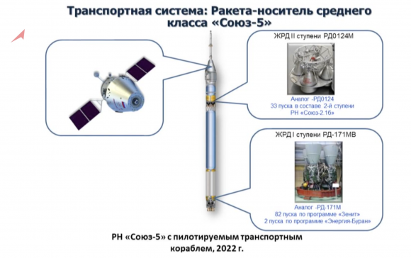 Cohete Soyuz 5 (aka Féniks o Sunkar) (RKK Energía).