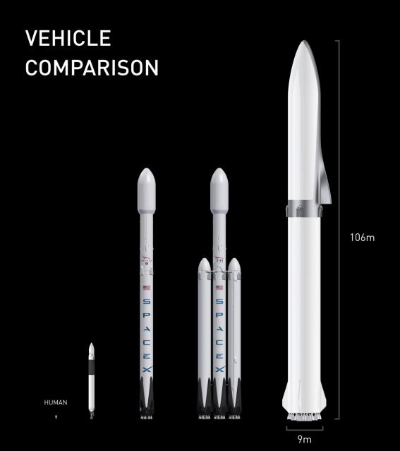 Cohetes de SpaceX (SpaceX).