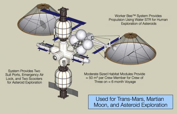 Nave tripulada de espacio profundo DSES (TransAstra).