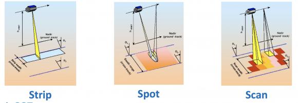 Modos de observación de radar de PAZ (Hisdesat).