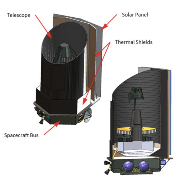 EarthFinder, un telescopio espacial para detectar exotierras (NASA).