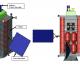 HAMMER, un nuevo interceptor de hipervelocidad para desviar asteroides