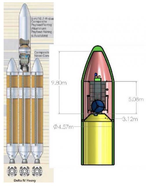 Configuración de lanzamiento (NASA/NNSA).