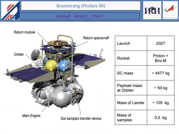 Detalles de la sonda Bumerán (Roscosmos).