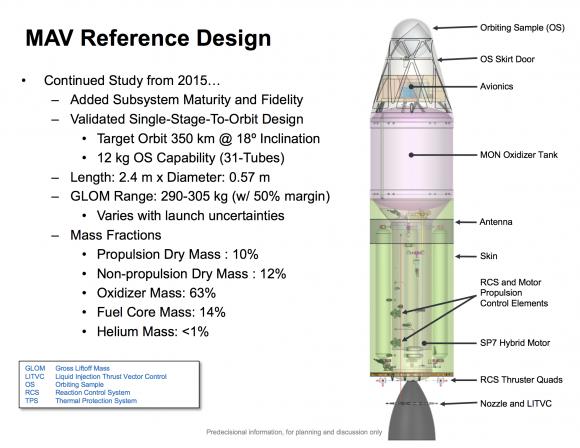 Detalles del cohete MAV (NASA).