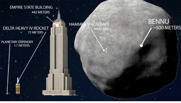 Asteroide Bennu comparado con otras cositas (LANL).