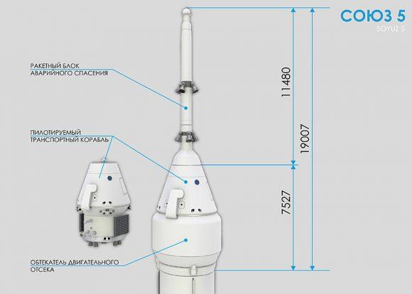 La nave Federatsia y su torre de escape (SAS) para el Soyuz 5 (Roscosmos).