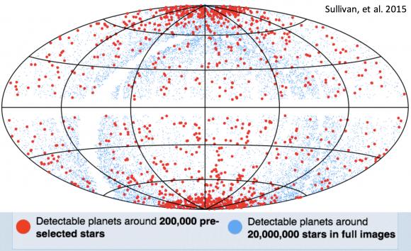 Posición en la bóveda celeste de los planetas que descubrirá Kepler (NASA).