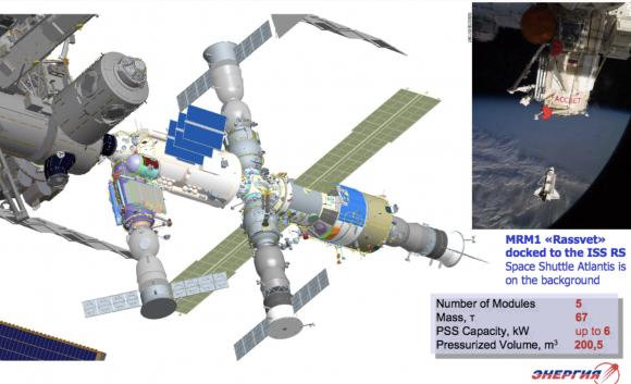 Segmento ruso de la ISS (Roscosmos).