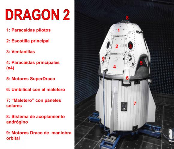 Partes de la Dragon 2.