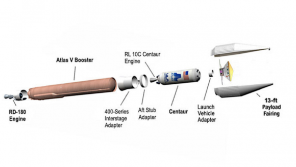 Cohete Atlas V 401 (NASA).