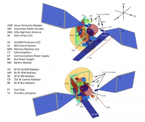 Diseño actual de EnVision (ESA).