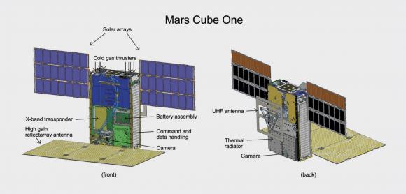 Cubesats MarCO (NASA).