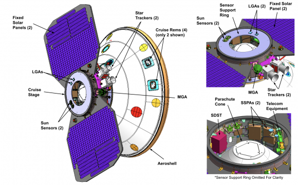 Detalles de la etapa de crucero (NASA).