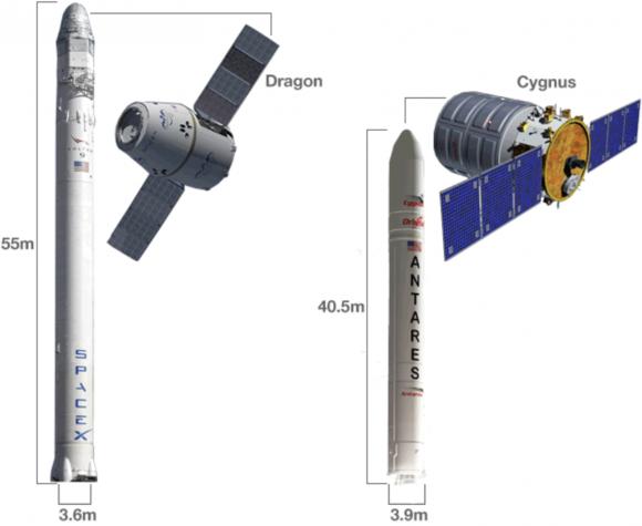 Las naves y lanzadores del CRS-1 (NASA).