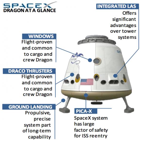 Diseño original de la Dragon 2 tripulada de 2011 (SpaceX).