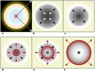 La explosión de una supernova - Eureka