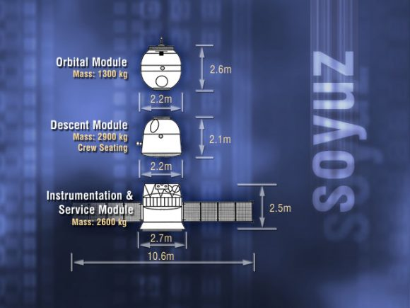 Soyuz-TMA_parts