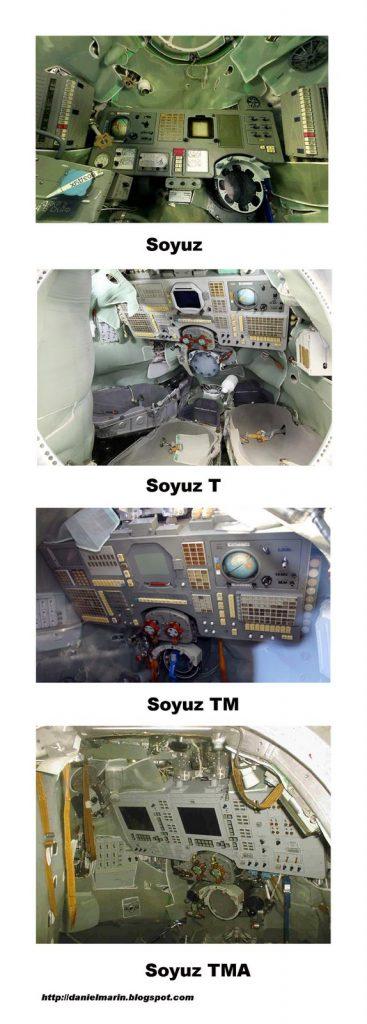Comparativa de los tres tipos de consolas en las Soyuz.