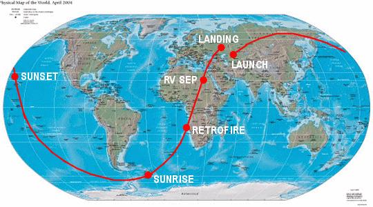 Trayectoria del vuelo de Gagarin (Wikipedia).