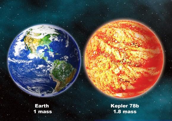 Kepler-78b comparado con la Tierra (David Aguilar/CfA).