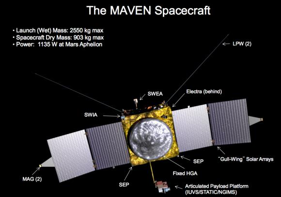 Captura de pantalla 2013-11-18 a la(s) 16.05.44