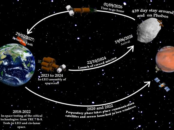 Captura de pantalla 2013-11-19 a la(s) 19.33.10