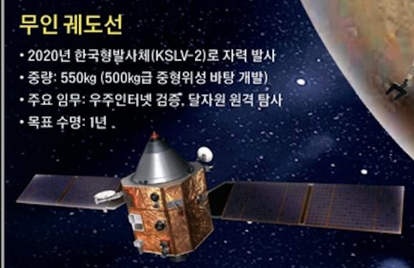 Captura de pantalla 2013-11-24 a la(s) 23.46.54