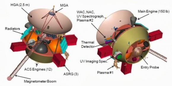 Propuesta de sonda para el estudio de Urano con ASRGs (NASA).