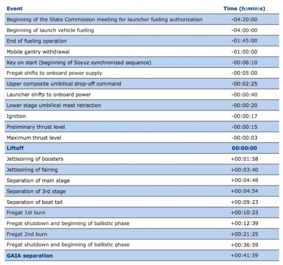 Captura de pantalla 2013-12-19 a la(s) 00.54.19