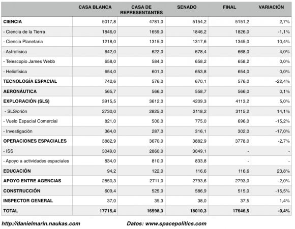 Captura de pantalla 2014-01-15 a la(s) 20.03.39