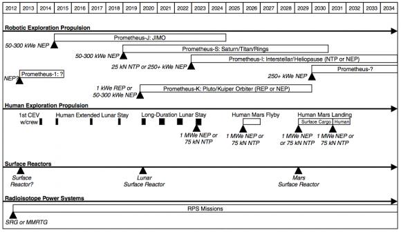 Captura de pantalla 2014-02-03 a la(s) 18.54.55