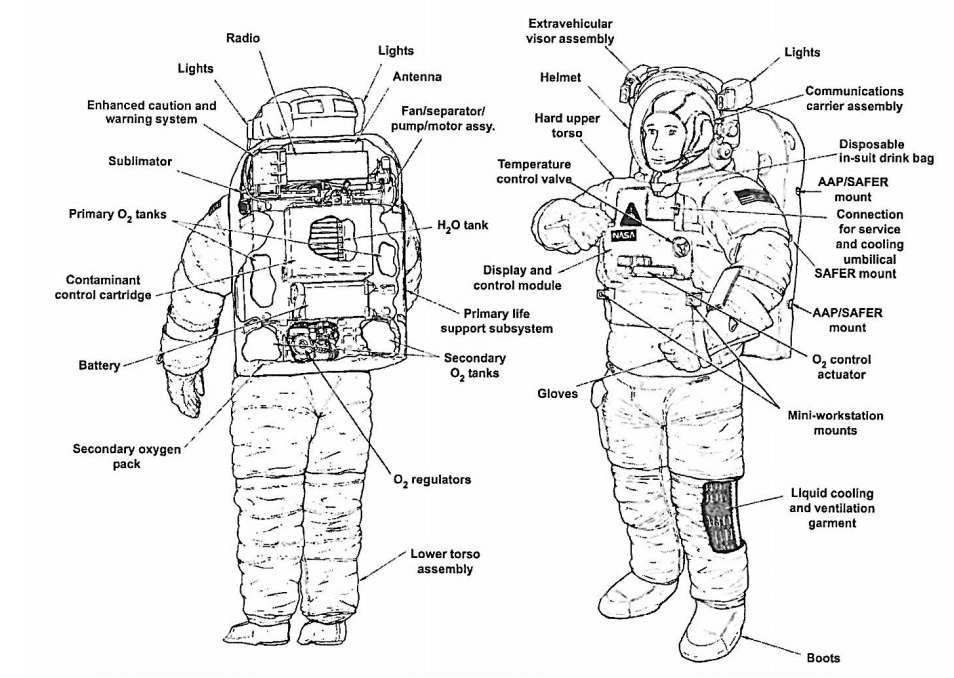 apollo space suit parts - photo #6