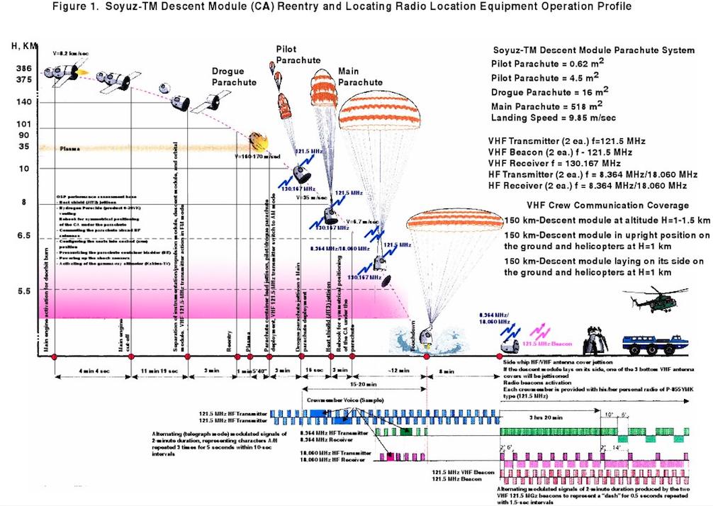 Captura de pantalla 2014-03-12 a la(s) 20.22.58