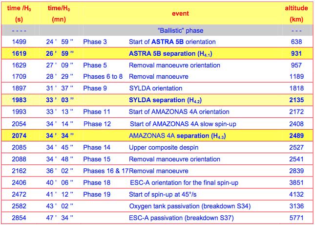 Captura de pantalla 2014-03-23 a la(s) 23.31.38
