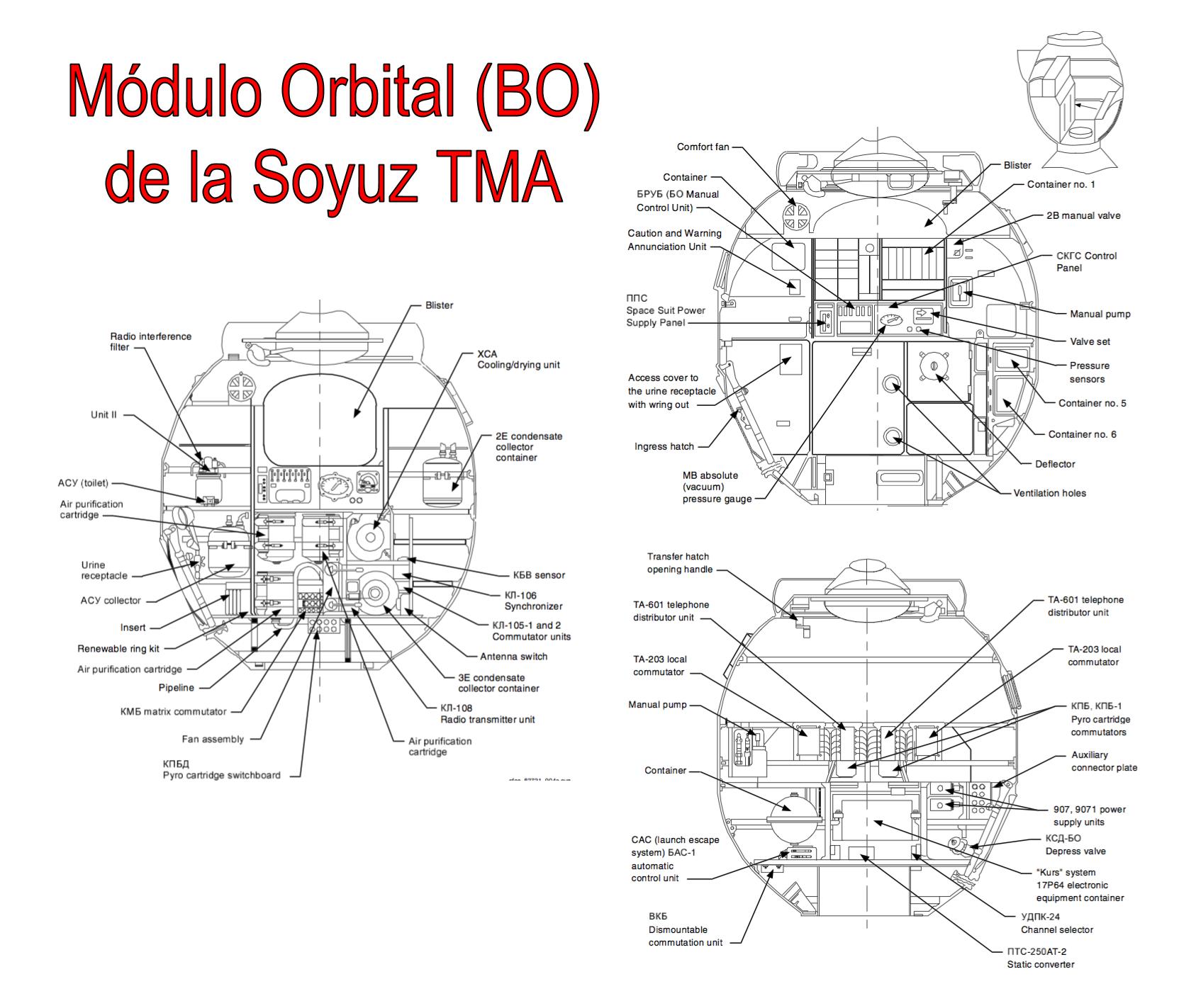 Soyuz3