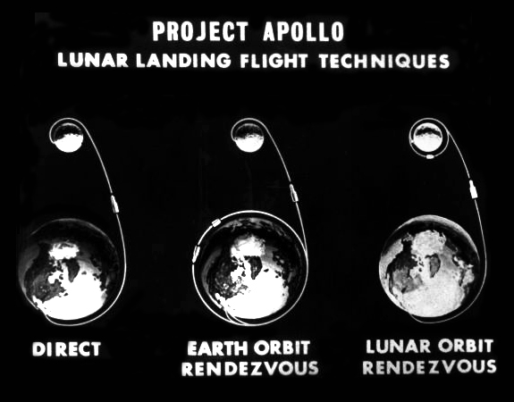 Apollo-Modes