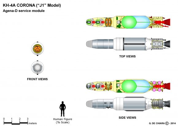 KH-4A CORONA-J1