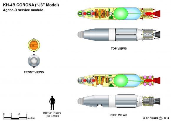 KH-4B CORONA-J3