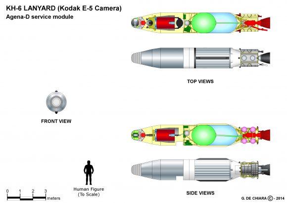 KH-6 LANYARD