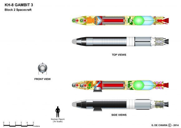 KH-8 GAMBIT 3 (Block 2)